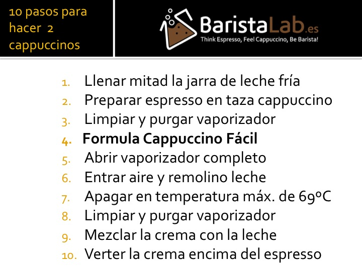 Barista Lab - Formula Cappuccino Fácil